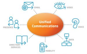 UNIFIED COMMUNICATIONS help, consult, advice, set up